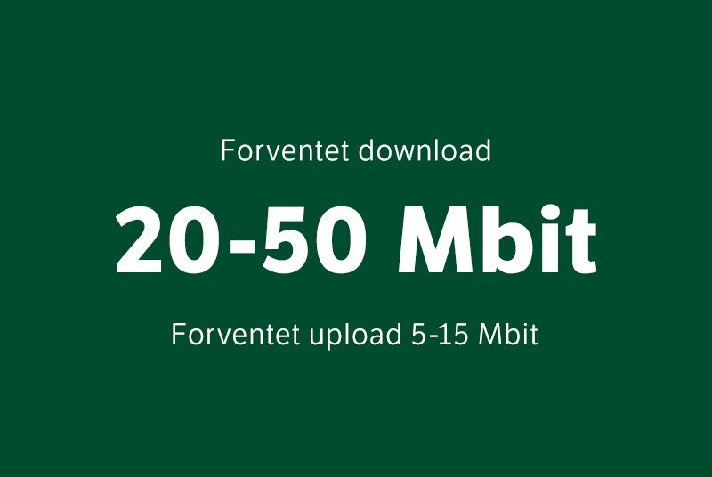 20-50 Mbit