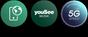 Roaming World, YouSee Musik, klar til 5G